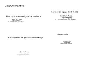 Data Uncertainties: