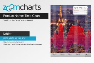 ZoomCharts Time Chart Custom Background for Tablet