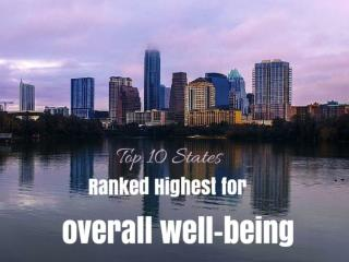 Top 10 states ranked highest for overall well-being