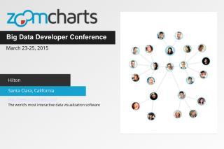ZoomCharts for Big Data Developer Conference SantaClara, CA
