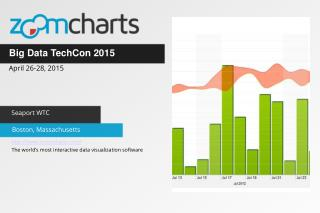 ZoomCharts for Big Data TechCon 2015 Boston, MA