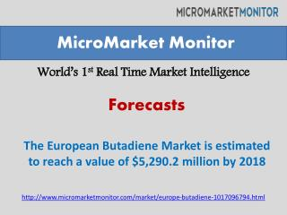 The European Butadiene Market is estimated to reach a value