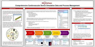 Comprehensive Cardiovascular Device Simulation Data and Process Management