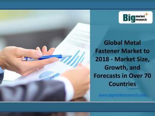 Global Market Forecast for Metal Fastener Market to 2018