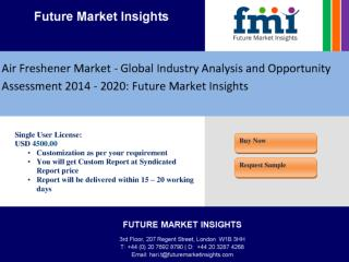 Air Freshener Market - Global Industry Analysis and Opportun
