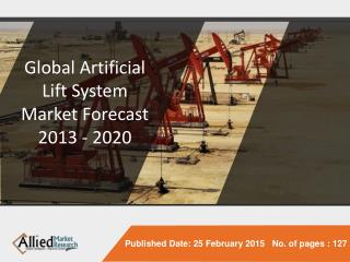Global Artificial Lift System Market (Types, Components and