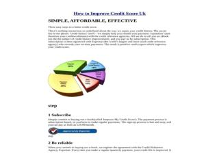 How to Improve Credit Score Uk