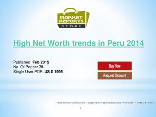 Peru High Net Worth Market Trends