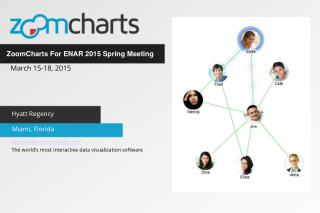ZoomCharts for ENAR 2015 in Miami, FL