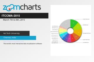 ZoomCharts for ITCCMA 2015 in Chennai India