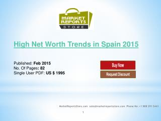 Spain High Net Worth Market Trends 2015