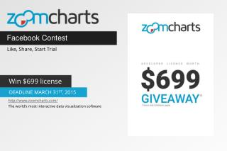 Facebook Contest Win ZoomCharts License Valued at USD699