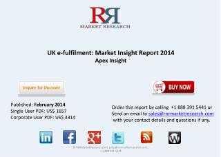 UK e-fulfilment Market 2014 Historical Reviews