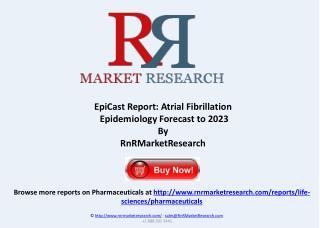 Atrial Fibrillation Market Forecast to 2023