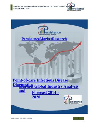 Point-of-care Infectious Disease Diagnostics Market: Global