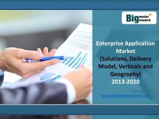 Enterprise Application Market Forecast to 2020
