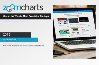ZoomCharts is One of the World's Most Promising Startups