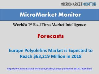 Europe Polyolefin Market(Forecast,Report,Trend,Research)