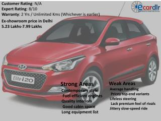 Hyundai Elite i20 Prices, Mileage, Reviews and Images at Eca
