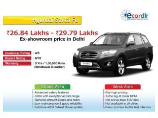 Hyundai Santa Fe Prices, Mileage, Reviews and Images at Ecar
