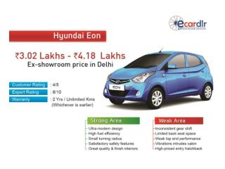 Hyundai Eon Prices, Mileage, Reviews and Images at Ecardlr