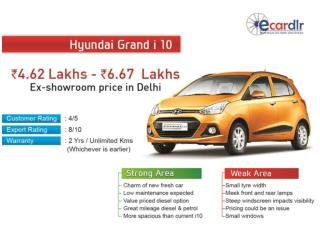 Honda Amaze Prices, Mileage, Reviews and Images at Ecardlr