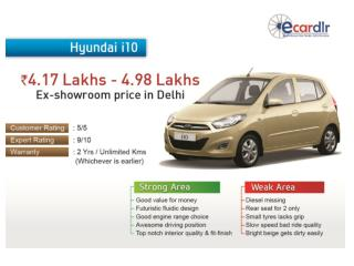 Hyundai i10 Prices, Mileage, Reviews and Images at Ecardlr