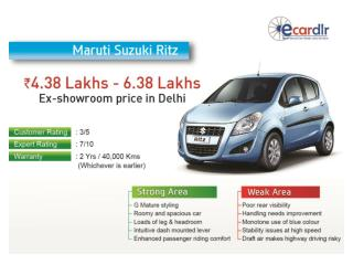 Maruti Suzuki New Ritz 2012 Prices, Mileage, Reviews and Ima