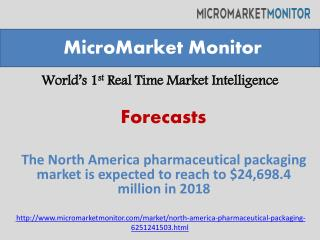 The North America pharmaceutical packaging market is expecte
