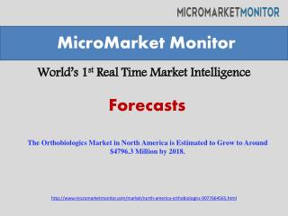 The Orthobiologics Market in North America is Estimated to G