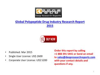 Global Polypeptide Drug Market Analysis and Forecast 2015