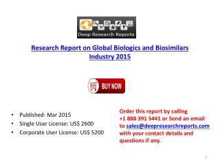 Global Biologics and Biosimilars Market Analysis to 2020