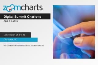 ZoomCharts for Digital Summit Charlotte in Charlotte NC