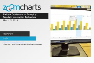 ZoomCharts for Emerging Trends in IT in Janakpuri New Delhi
