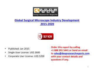 Global Surgical Microscope Industry Development 2015-2020