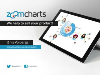 How to Increase Your SALES With ZoomCharts
