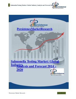 Salmonella Testing Market: Global Industry Analysis