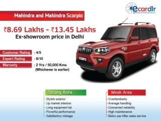 Mahindra and Mahindra Scorpio Prices, Mileage, Reviews and I