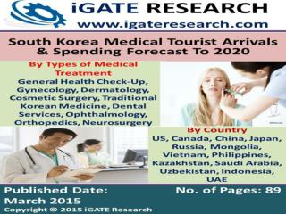 South Korea Medical Tourism Market