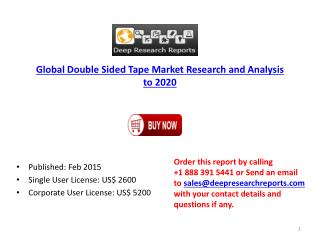 Market Report on Global Double Sided Tape Industry 2015