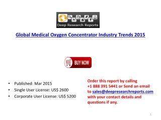 Global Medical Oxygen Concentrator Industry Trends