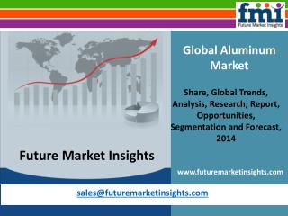 Aluminum Market - Global Industry Analysis and Opportunity A
