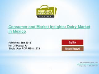 Dairy Market in Mexico: Future market insight