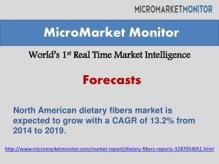 North American dietary fibers market is expected to grow wit