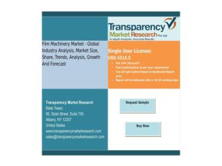 Film Machinery Market Global Analysis-Transparency Market