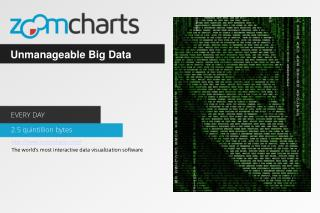 How to Get Unmanageable Big Data Under Control