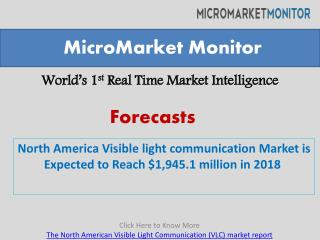 North America Visible light communication Market is Expected