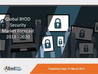 Global BYOD Security Market (Device, Solutions, Security Sof