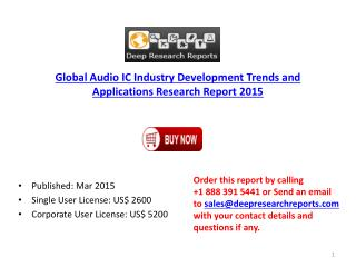 Global Audio IC Industry Development Trend and Applications