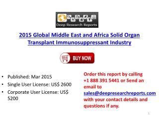 Global Solid Organ Transplant Immunosuppressant Markert